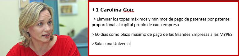 carolina Goic