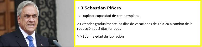 piñera tph