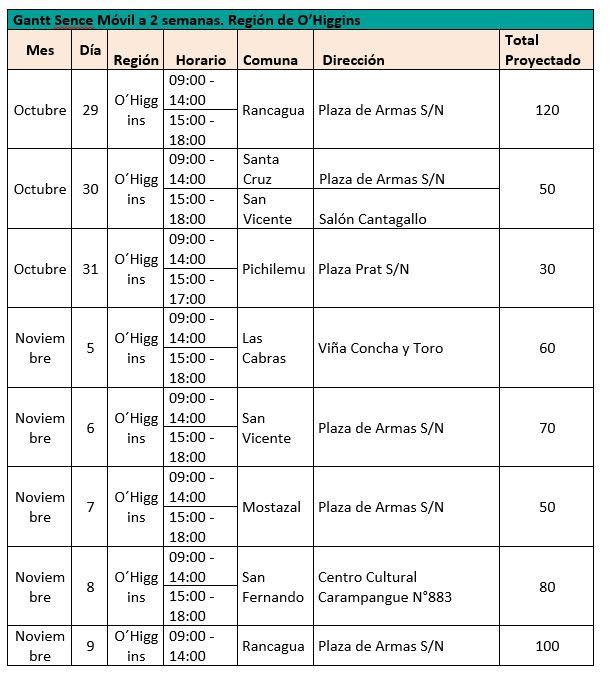 calendario sence móvil